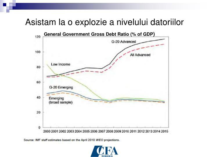 Asistam la o explozie a nivelului datoriilor