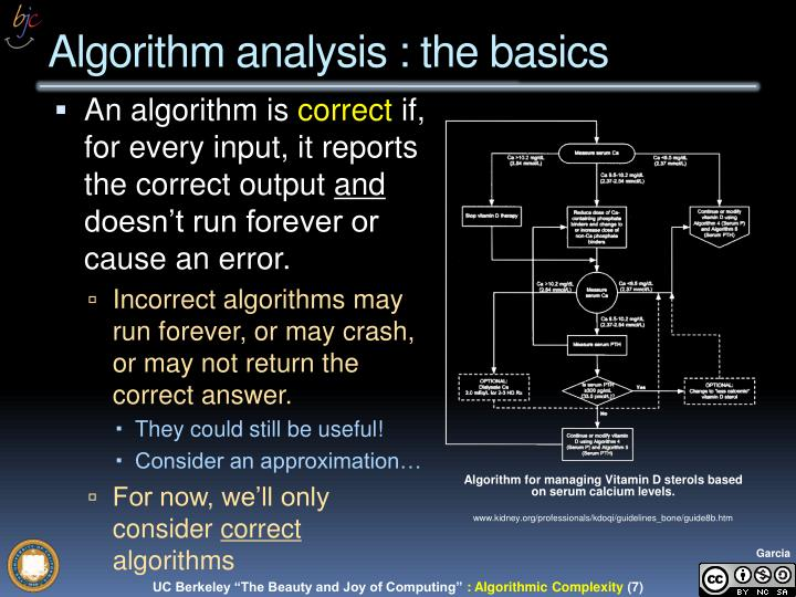 Algorithm analysis : the basics