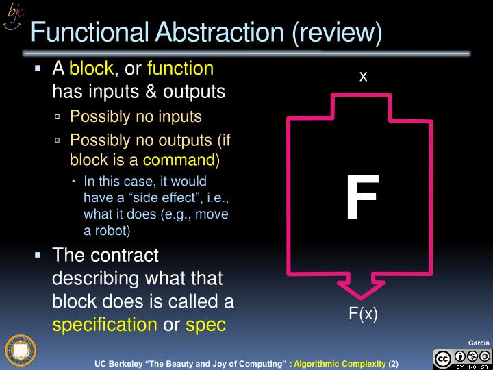 Functional Abstraction (review)
