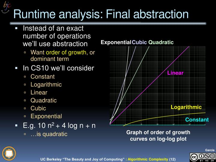 Runtime analysis: Final abstraction