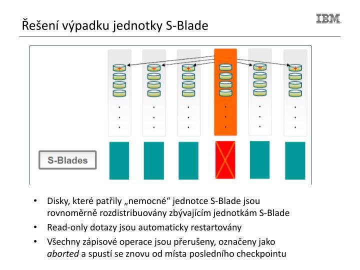 Řešení výpadku jednotky S-Blade