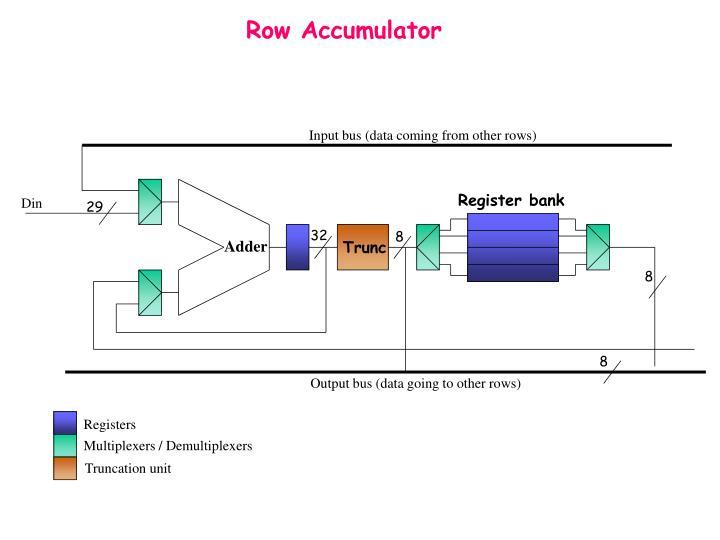 Row Accumulator