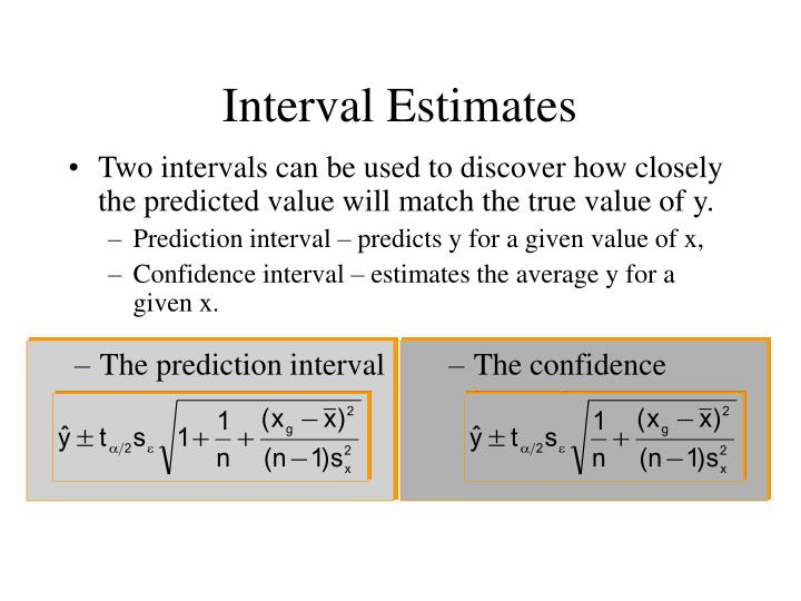 The prediction interval