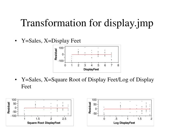 Transformation for display.jmp