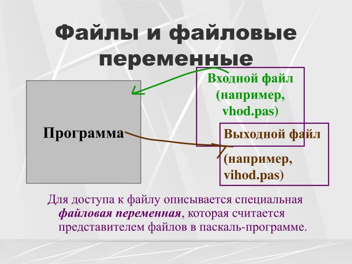 Файлы и файловые переменные