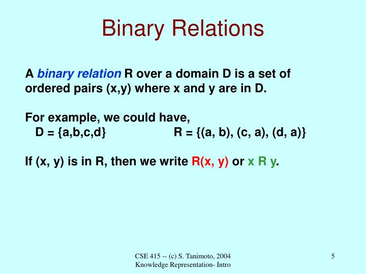 Binary Relations