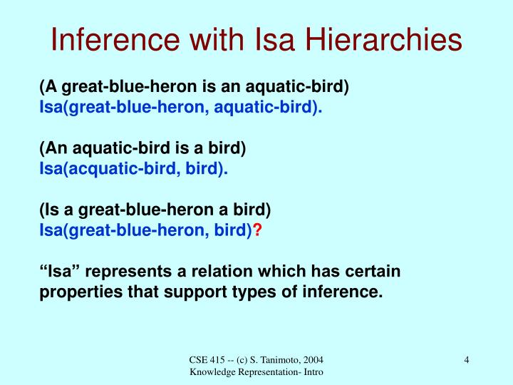 Inference with Isa Hierarchies