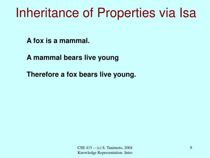 Inheritance of Properties via Isa