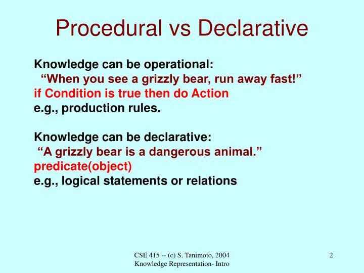 Procedural vs Declarative