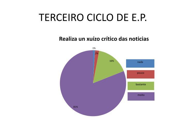TERCEIRO CICLO DE E.P.