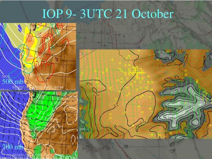 IOP 9- 3UTC 21 October