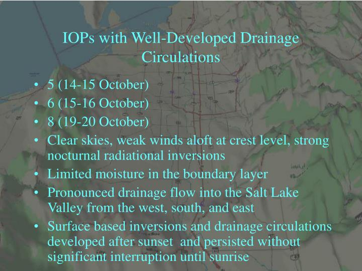 IOPs with Well-Developed Drainage Circulations