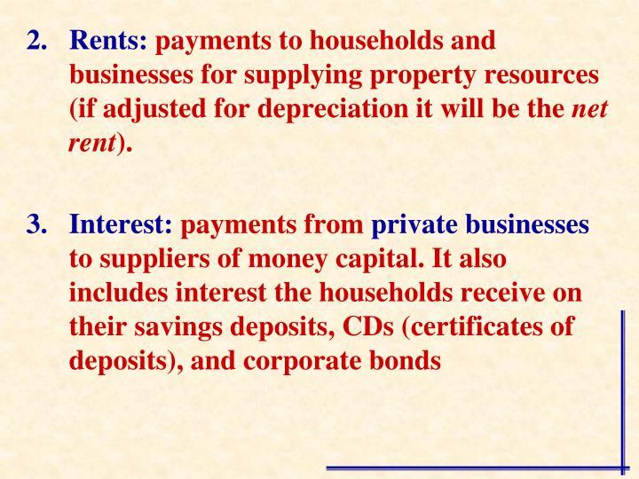 Rents:
