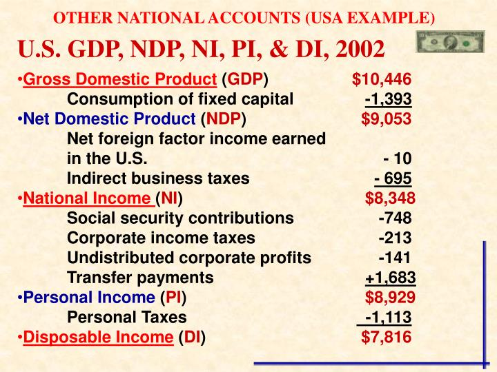 OTHER NATIONAL ACCOUNTS (USA EXAMPLE)