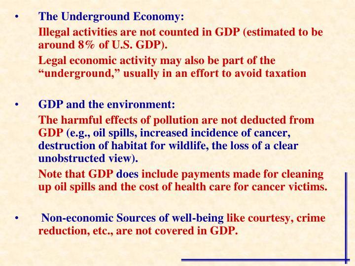 The Underground Economy: