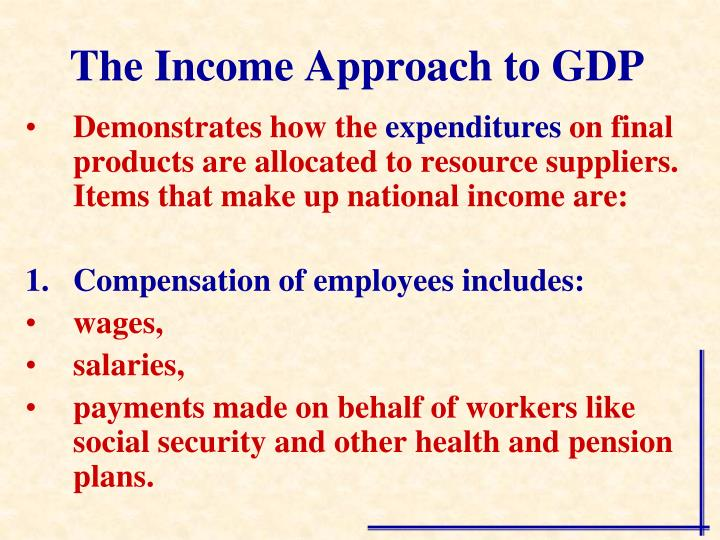 The Income Approach to GDP