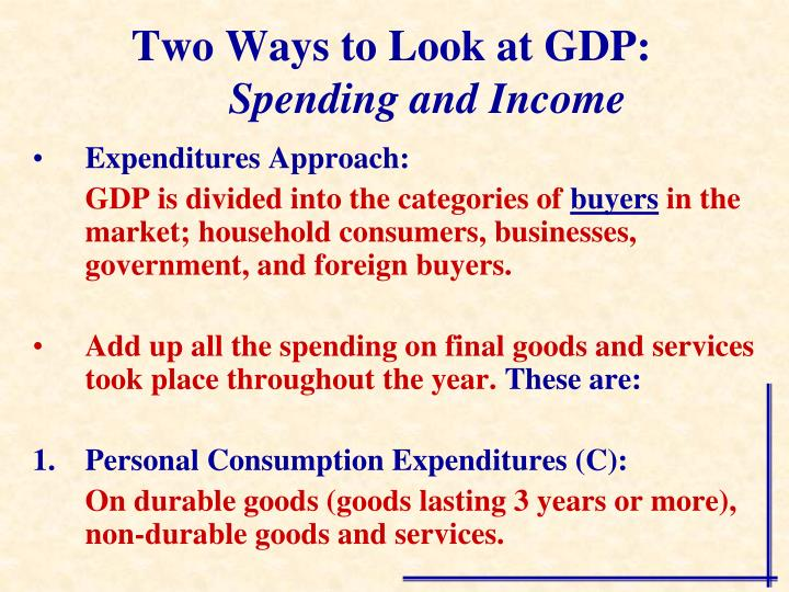 Two Ways to Look at GDP: