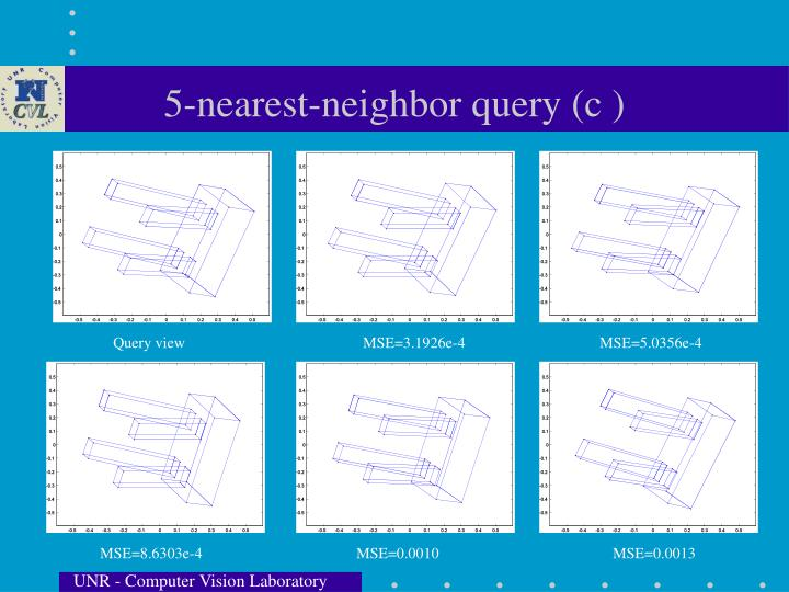 5-nearest-neighbor query (c )