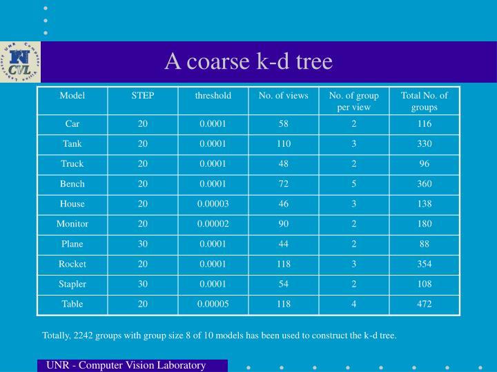 A coarse k-d tree