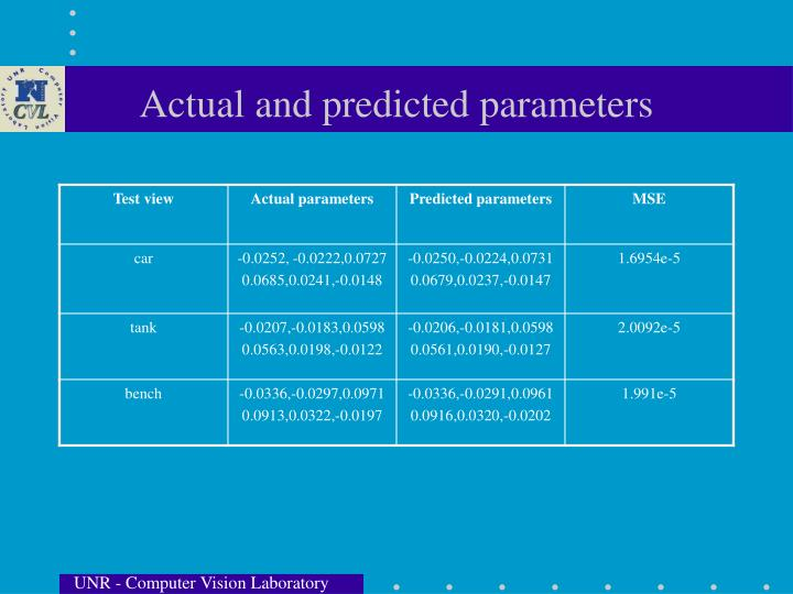 Actual and predicted parameters