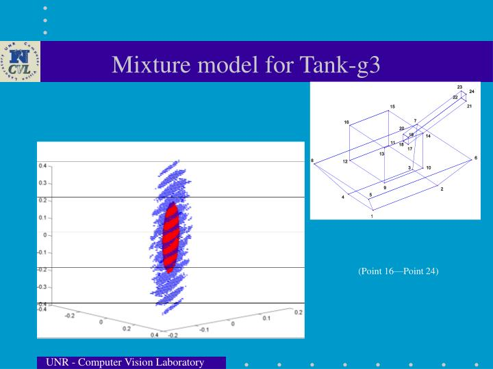 Mixture model for Tank-g3