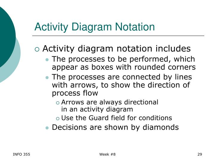 Activity Diagram Notation