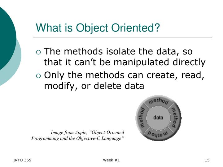 What is Object Oriented?