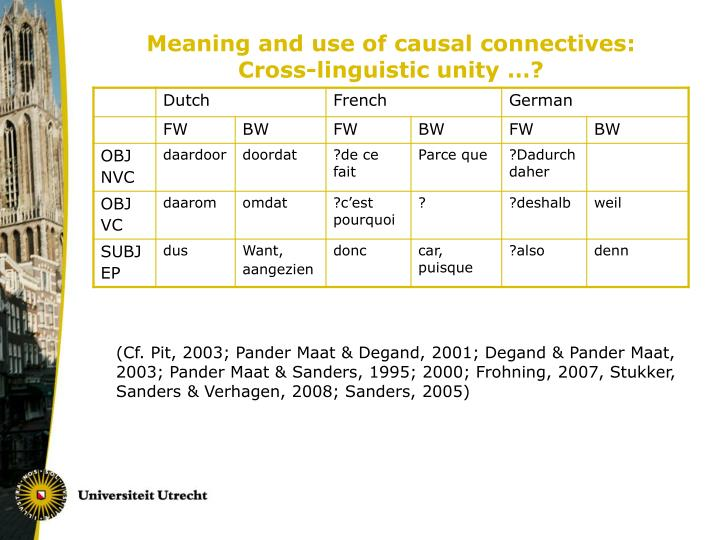 Meaning and use of causal connectives cross linguistic unity1