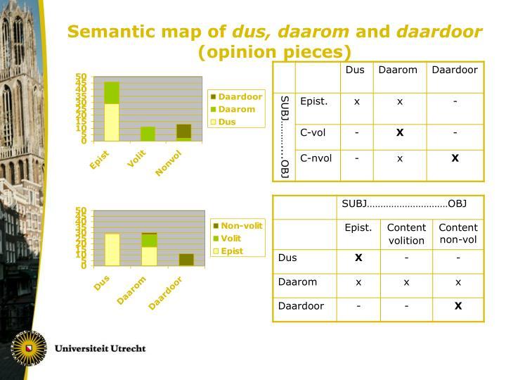 Semantic map of