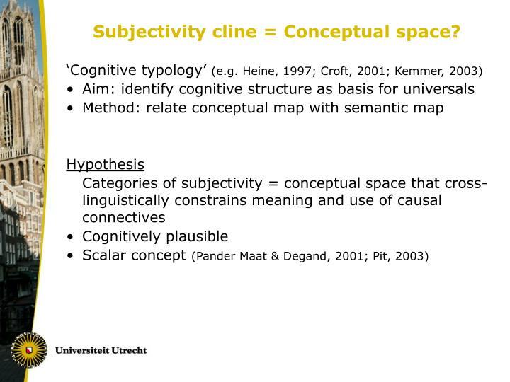 Subjectivity cline = Conceptual space?