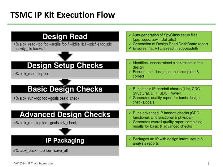 TSMC IP Kit Execution Flow