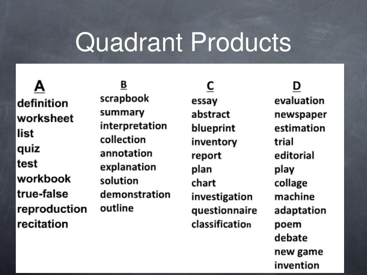 Quadrant Products