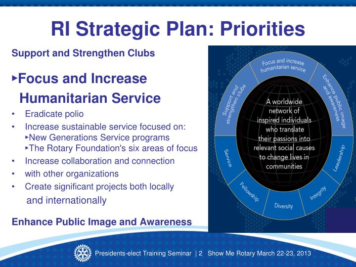 Ri strategic plan priorities
