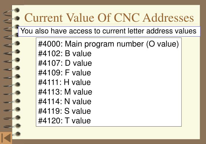 Current Value Of CNC Addresses