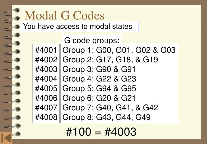 G code groups: