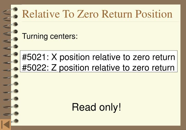 Relative To Zero Return Position