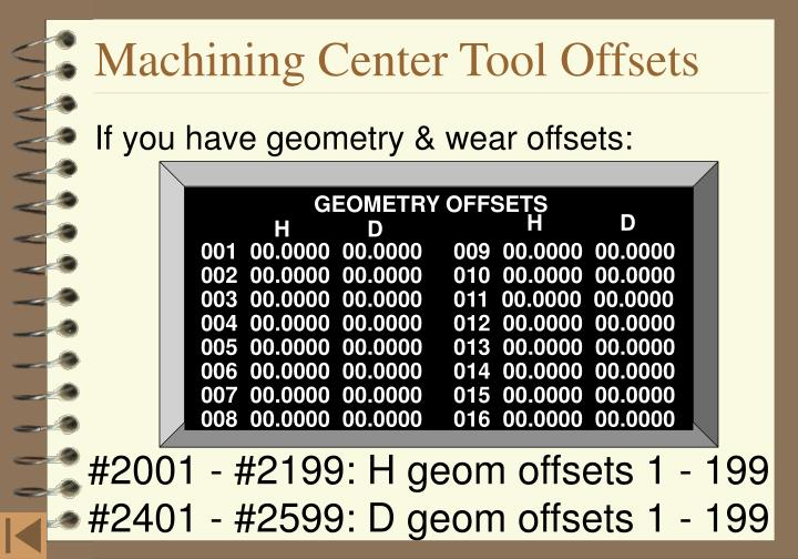 GEOMETRY OFFSETS