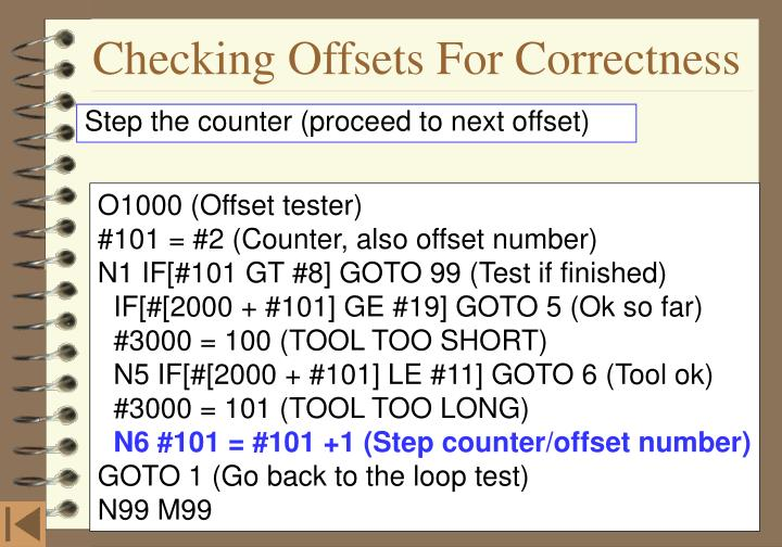 Checking Offsets For Correctness