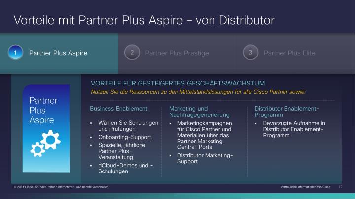 Vorteile mit Partner Plus Aspire– von Distributor