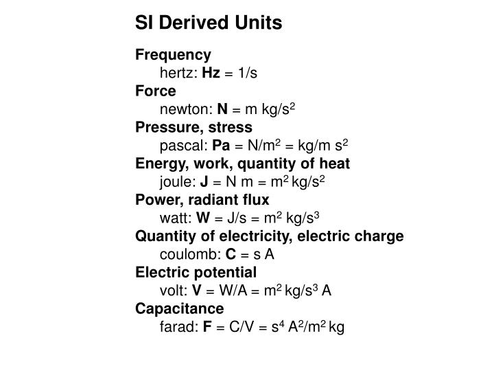 SI Derived Units