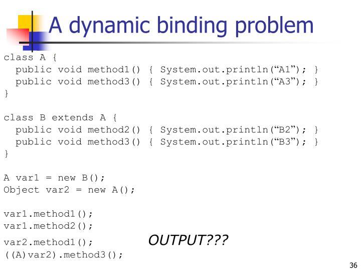 A dynamic binding problem