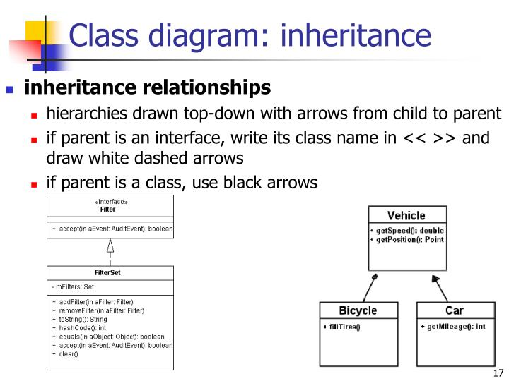Class diagram: inheritance