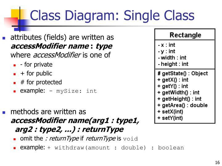Class Diagram: Single Class