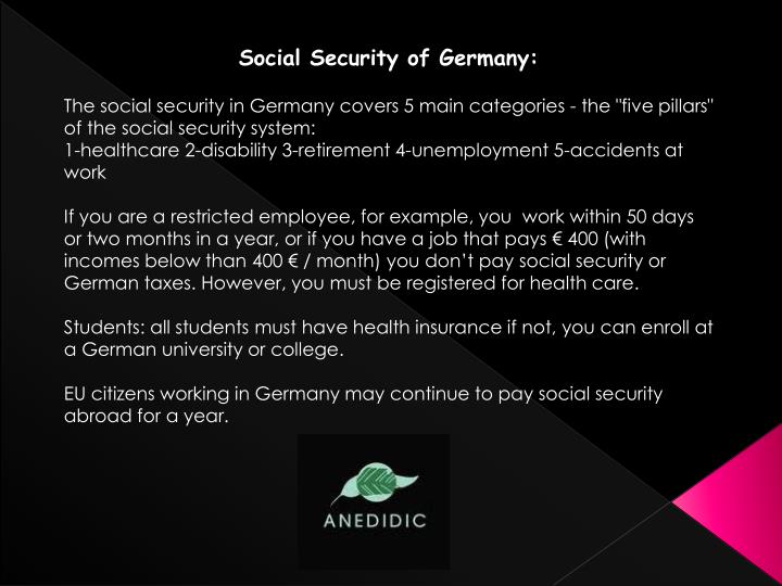 Social Security of