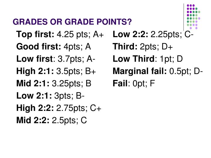 GRADES OR GRADE POINTS?