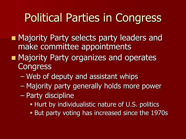 Political Parties in Congress