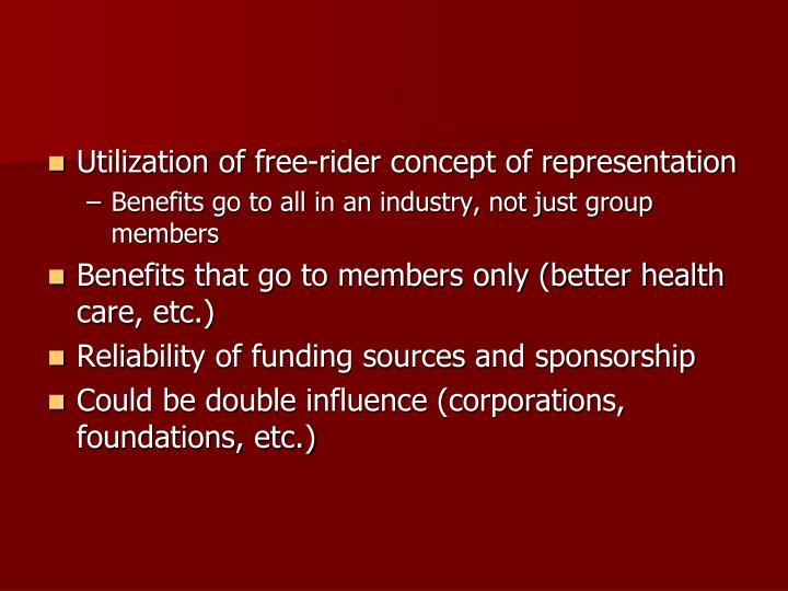 Utilization of free-rider concept of representation