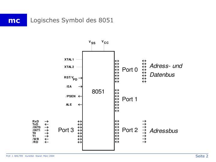 Logisches Symbol des 8051