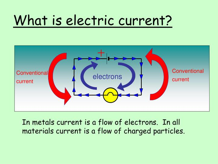 What is electric current