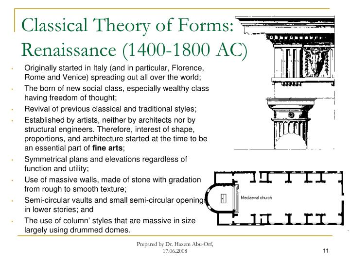 Classical Theory of Forms: